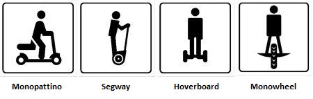 dispositivi di micromobilità